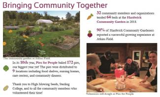 32 community members and organizations tended 64 beds at Hardwick Community Garden in 2018.